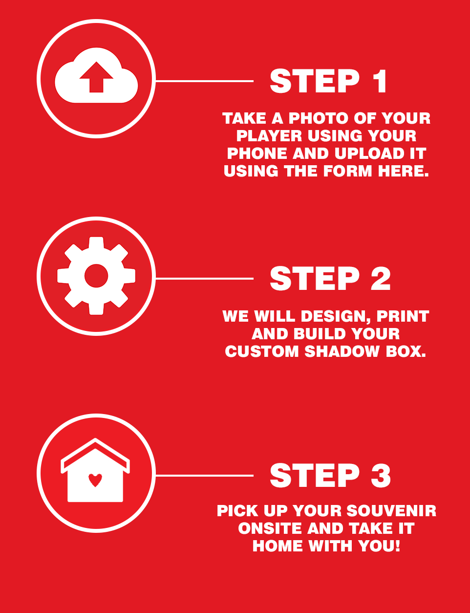 Ripken-ShadowBox-Process